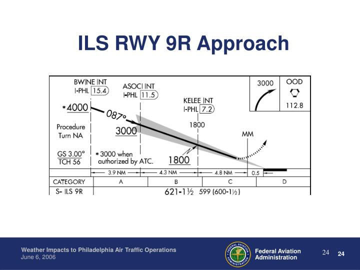 ILS RWY 9R Approach
