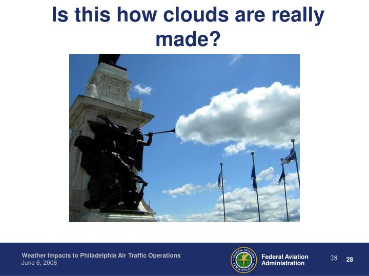 Is this how clouds are really made?