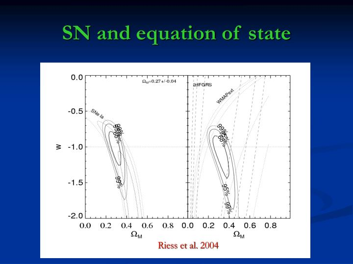 SN and equation of state