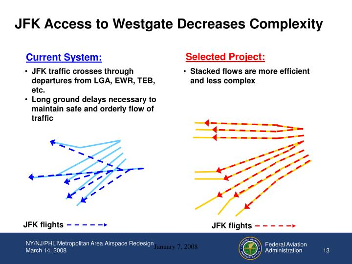 JFK Access to Westgate Decreases Complexity