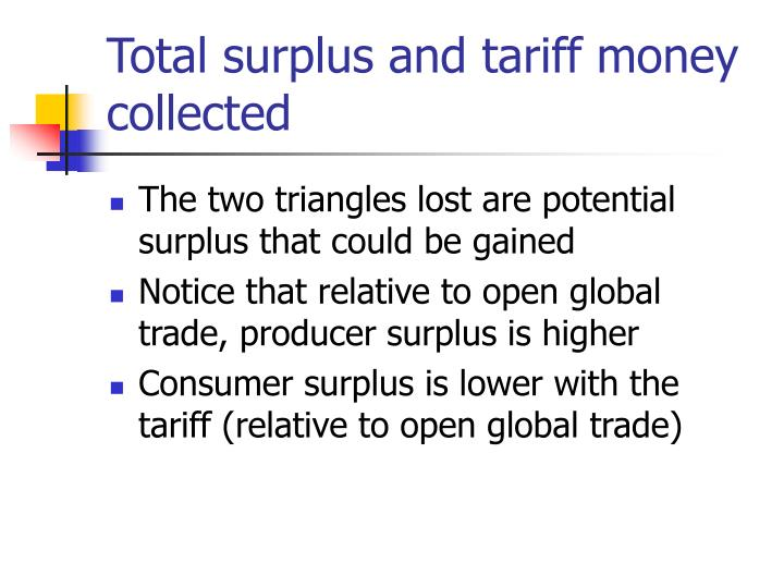 Total surplus and tariff money collected