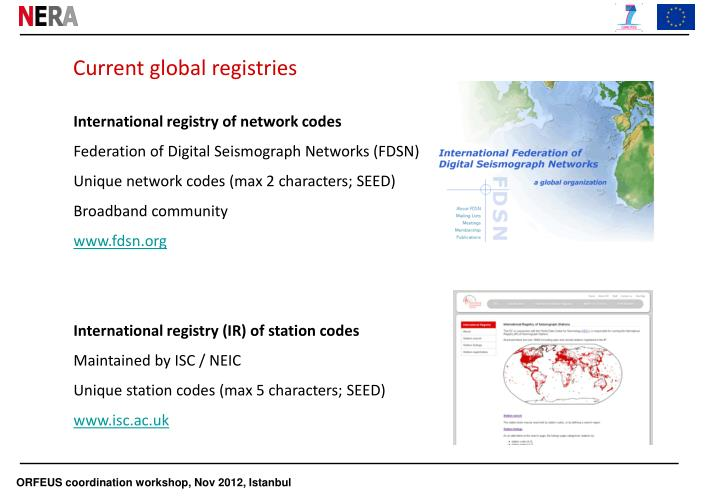 Current global registries