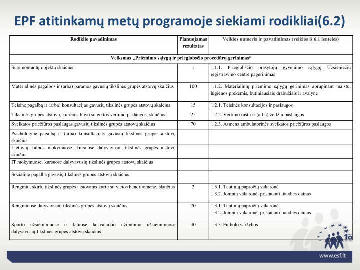 EPF atitinkamų metų programoje siekiami rodikliai(6.2)
