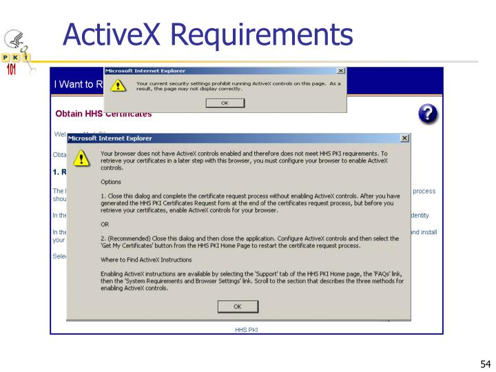 ActiveX Requirements