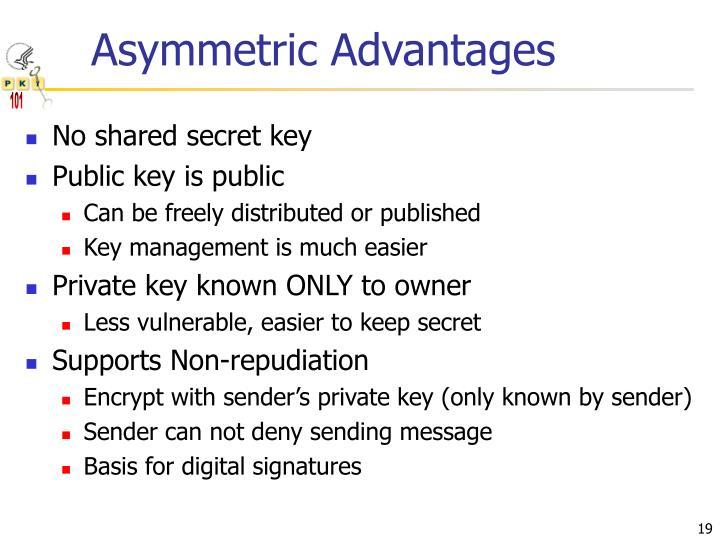 Asymmetric Advantages