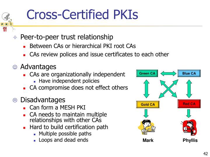 Cross-Certified PKIs