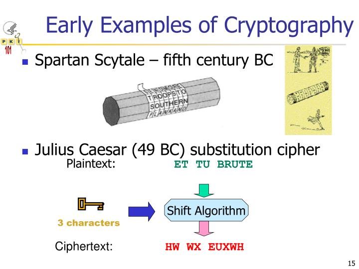 Early Examples of Cryptography