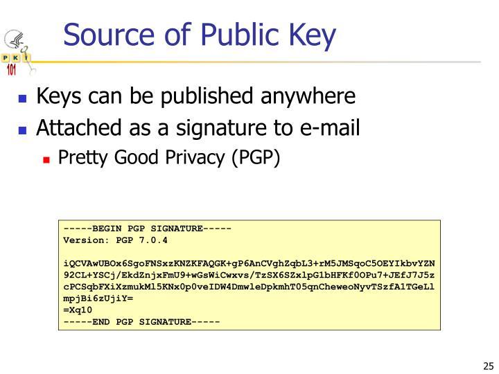 Source of Public Key