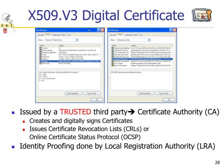 X509.V3 Digital Certificate