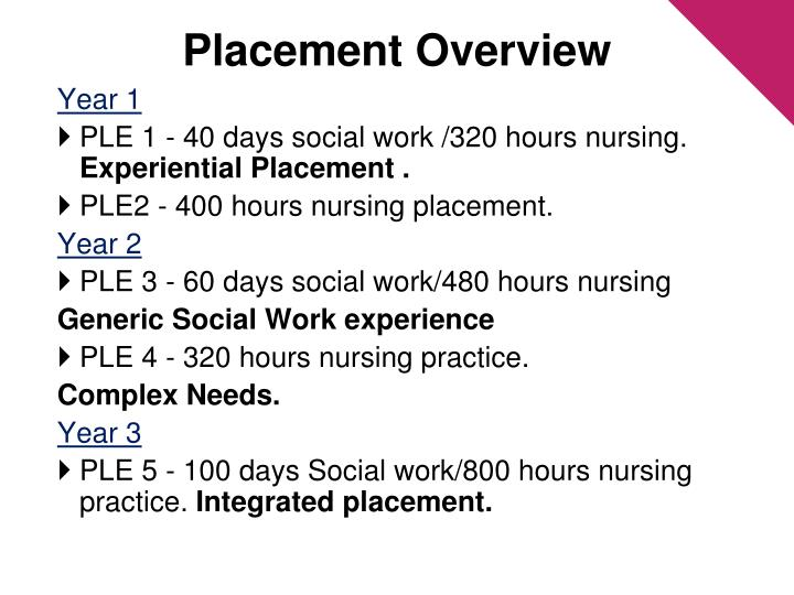 Placement Overview
