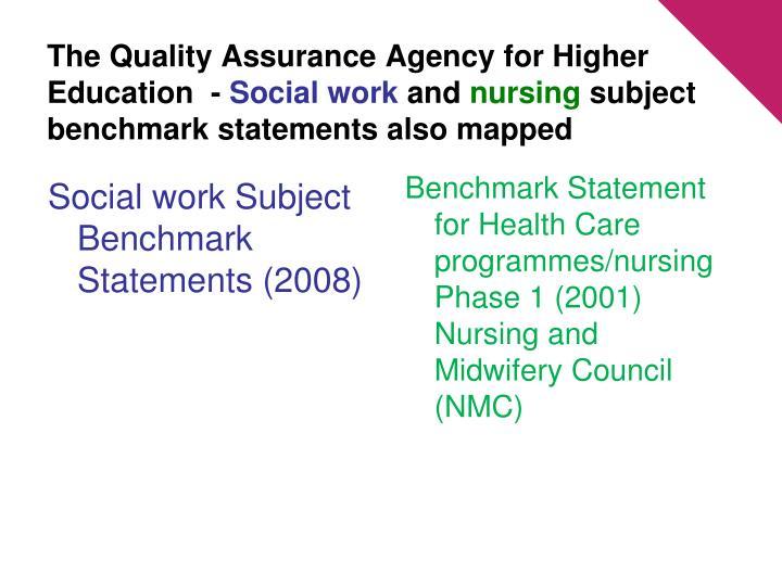 Social work Subject Benchmark Statements (2008)