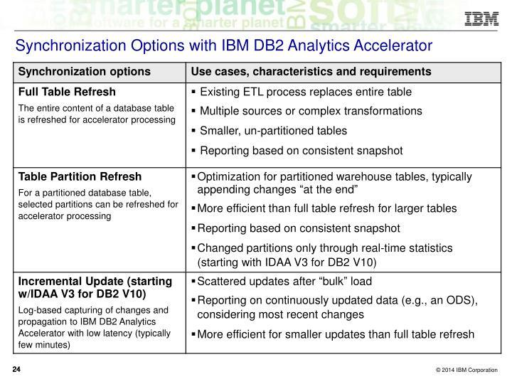 Synchronization Options with IBM DB2 Analytics Accelerator