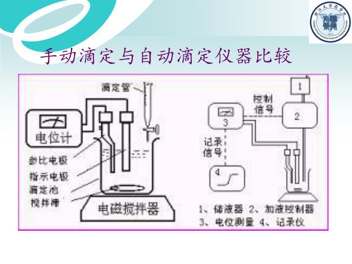 手动滴定与自动滴定仪器比较