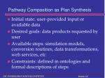 pathway composition as plan synthesis