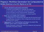 pegasus workflow generation for computational grids deelman et al 03 blythe et al 03