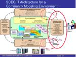 scec it architecture for a community modeling environment