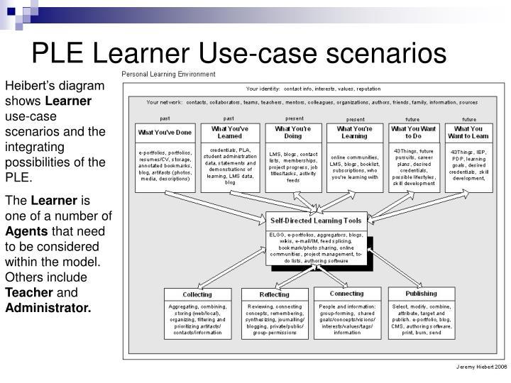 PLE Learner Use-case scenarios