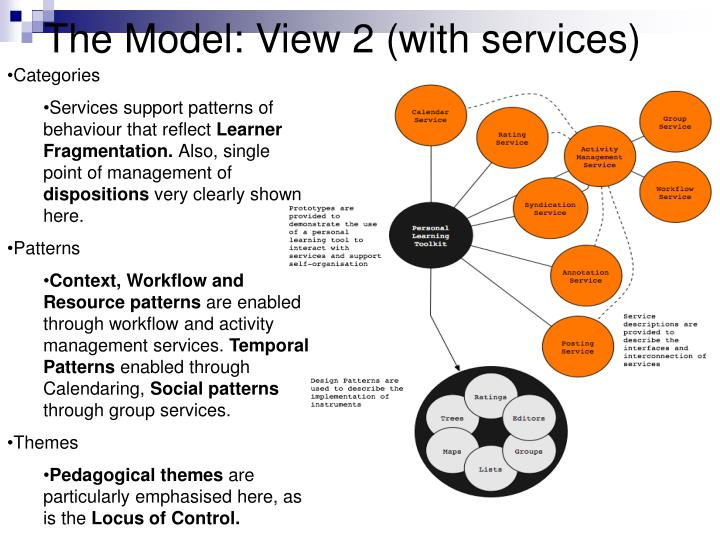 The Model: View 2 (with services)