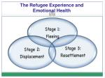 the refugee experience and emotional health