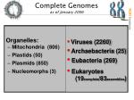 complete genomes as of january 2006