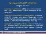 national hiv aids strategy targets for 2015