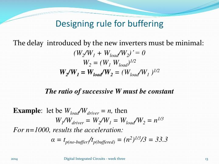 Designing rule for buffering