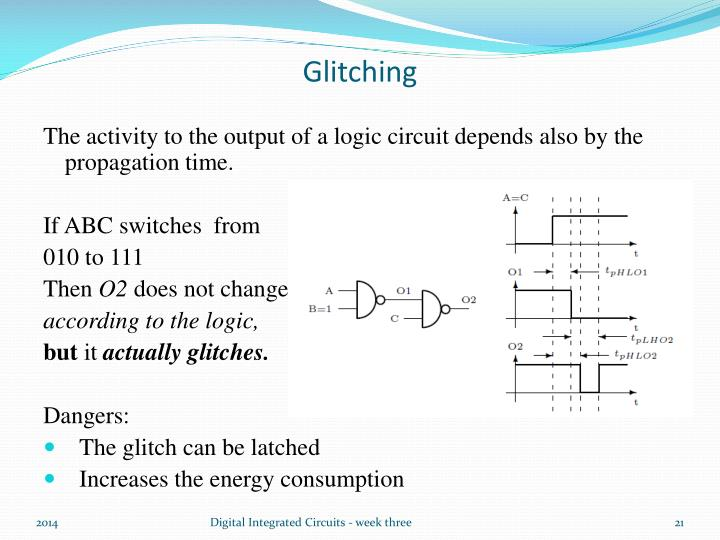 Glitching