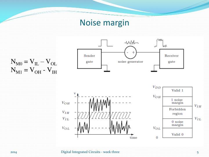 Noise margin