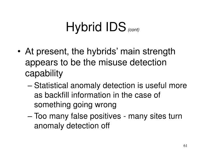 Hybrid IDS