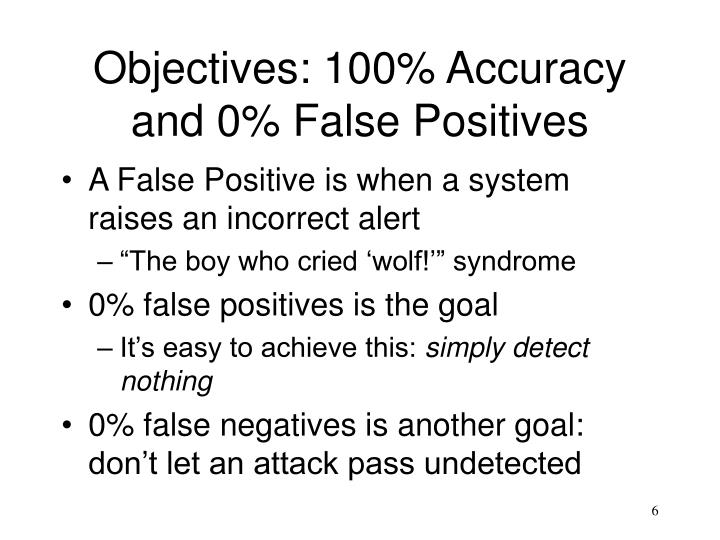 Objectives: 100% Accuracy and 0% False Positives