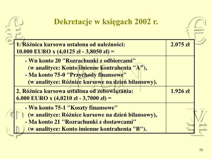 Dekretacje w księgach 2002 r.