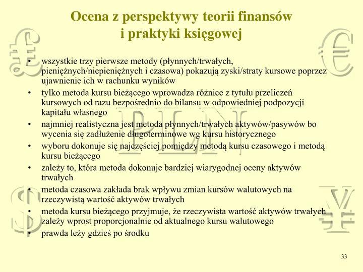 Ocena z perspektywy teorii finansów