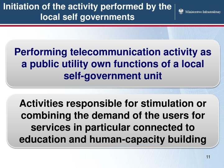Initiation of the activity performed by the local self governments