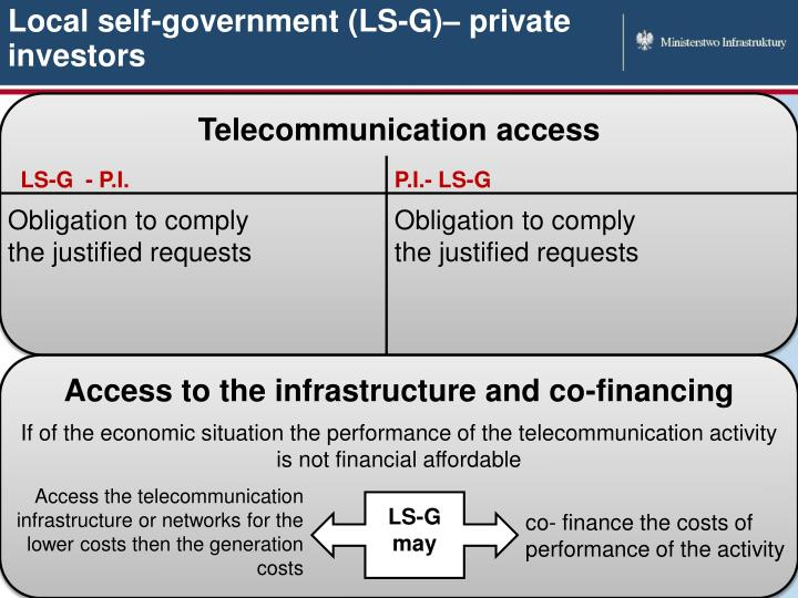 Local self-government (LS-G)–