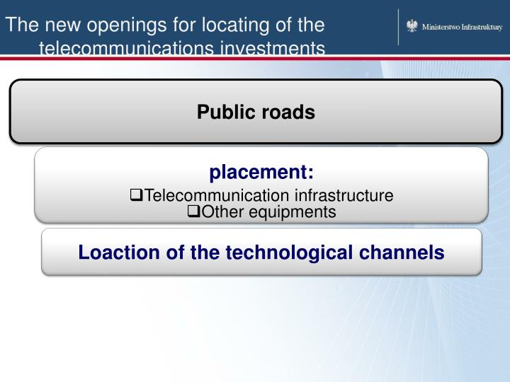 The new openings for locating of the telecommunications investments