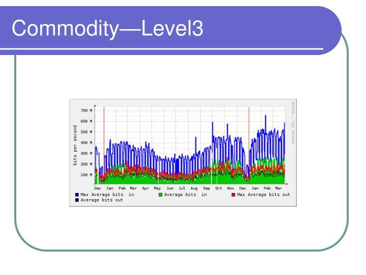 Commodity—Level3