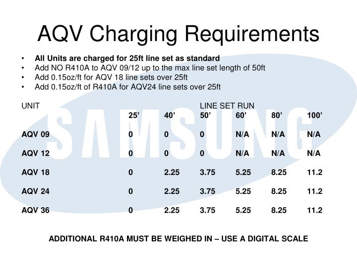 AQV Charging Requirements