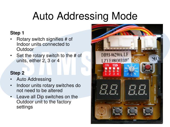 Auto Addressing Mode