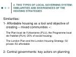2 two types of local governing system similarities and divergences of the housing strategies