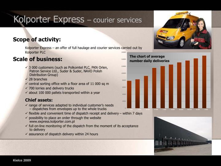 Kolporter Express