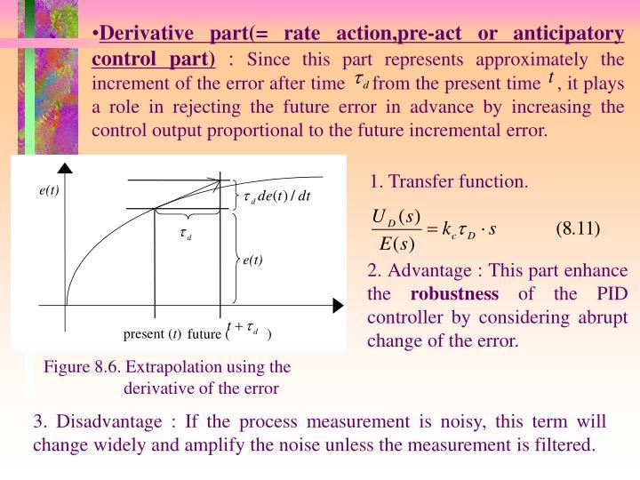 1. Transfer function.