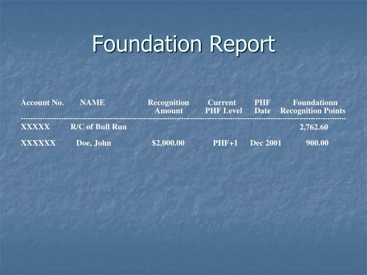 Account No.        NAME                     Recognition         Current         PHF           Foundationn