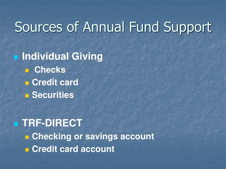 Sources of Annual Fund Support