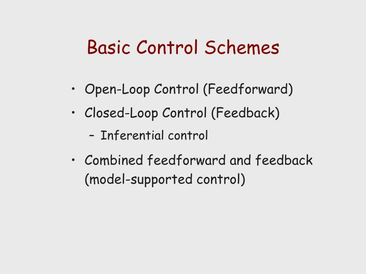 Basic Control Schemes