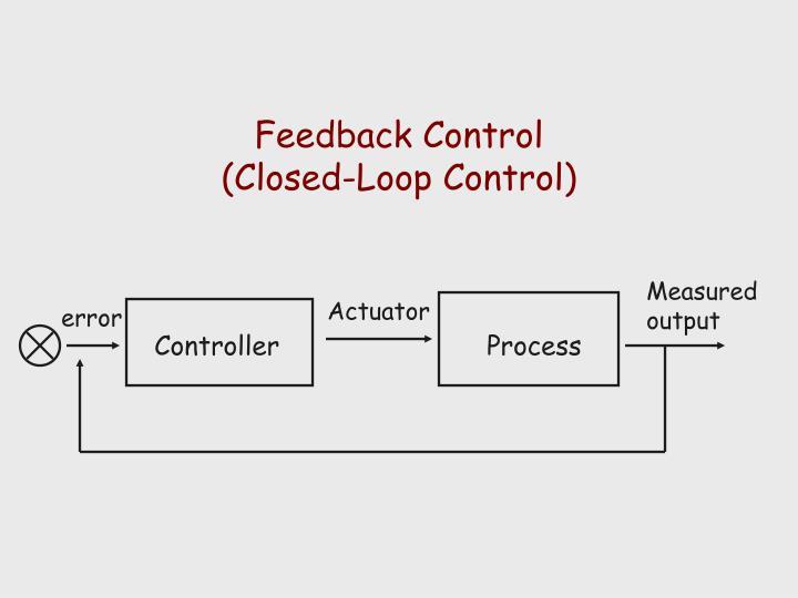 Feedback Control