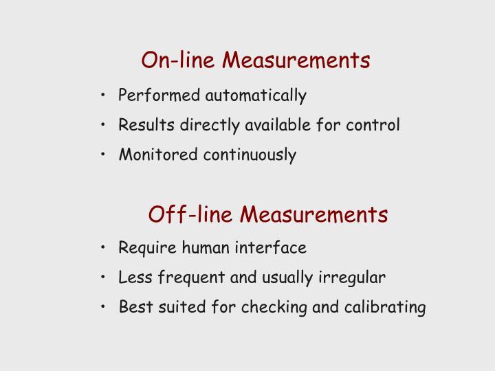 On-line Measurements