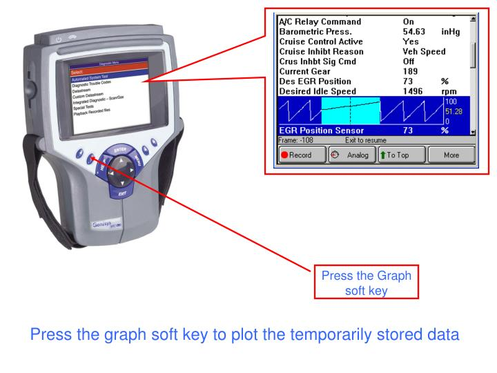 Press the graph soft key to plot the temporarily stored data