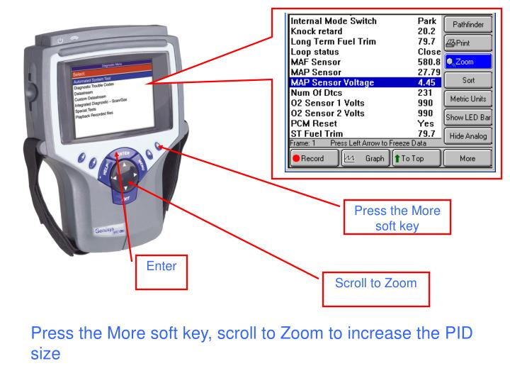 Press the More soft key, scroll to Zoom to increase the PID size