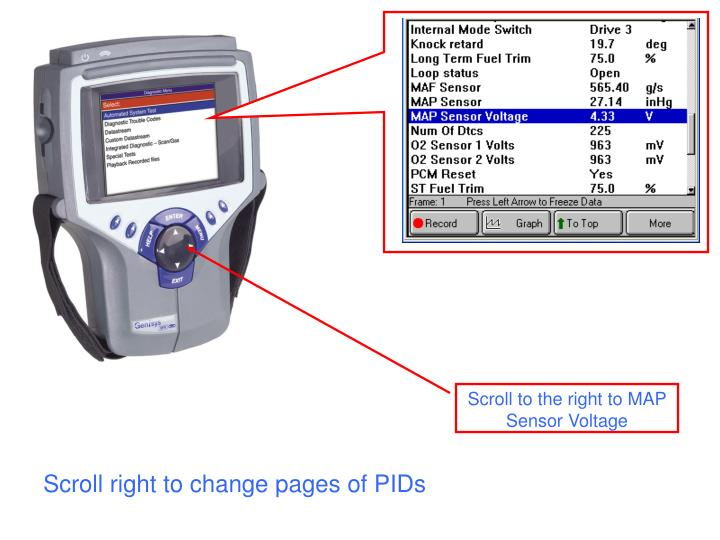 Scroll right to change pages of PIDs
