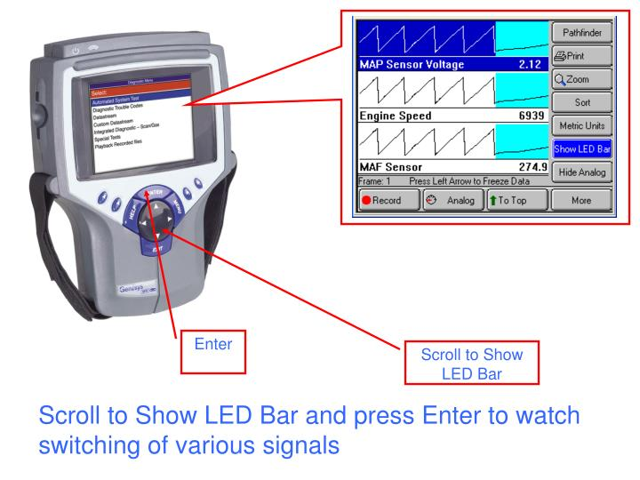 Scroll to Show LED Bar and press Enter to watch switching of various signals